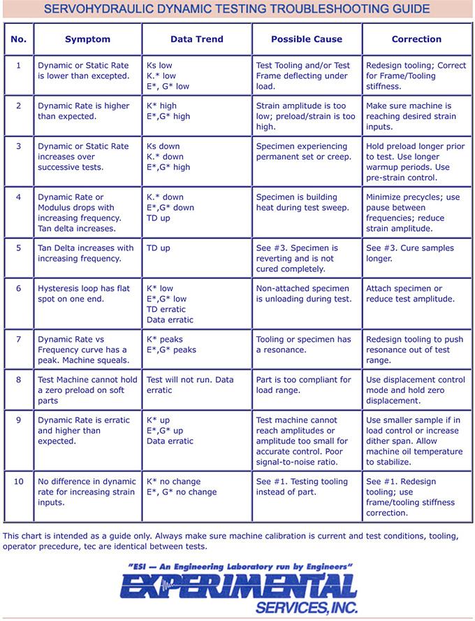 esi reference sheet 2 page 2